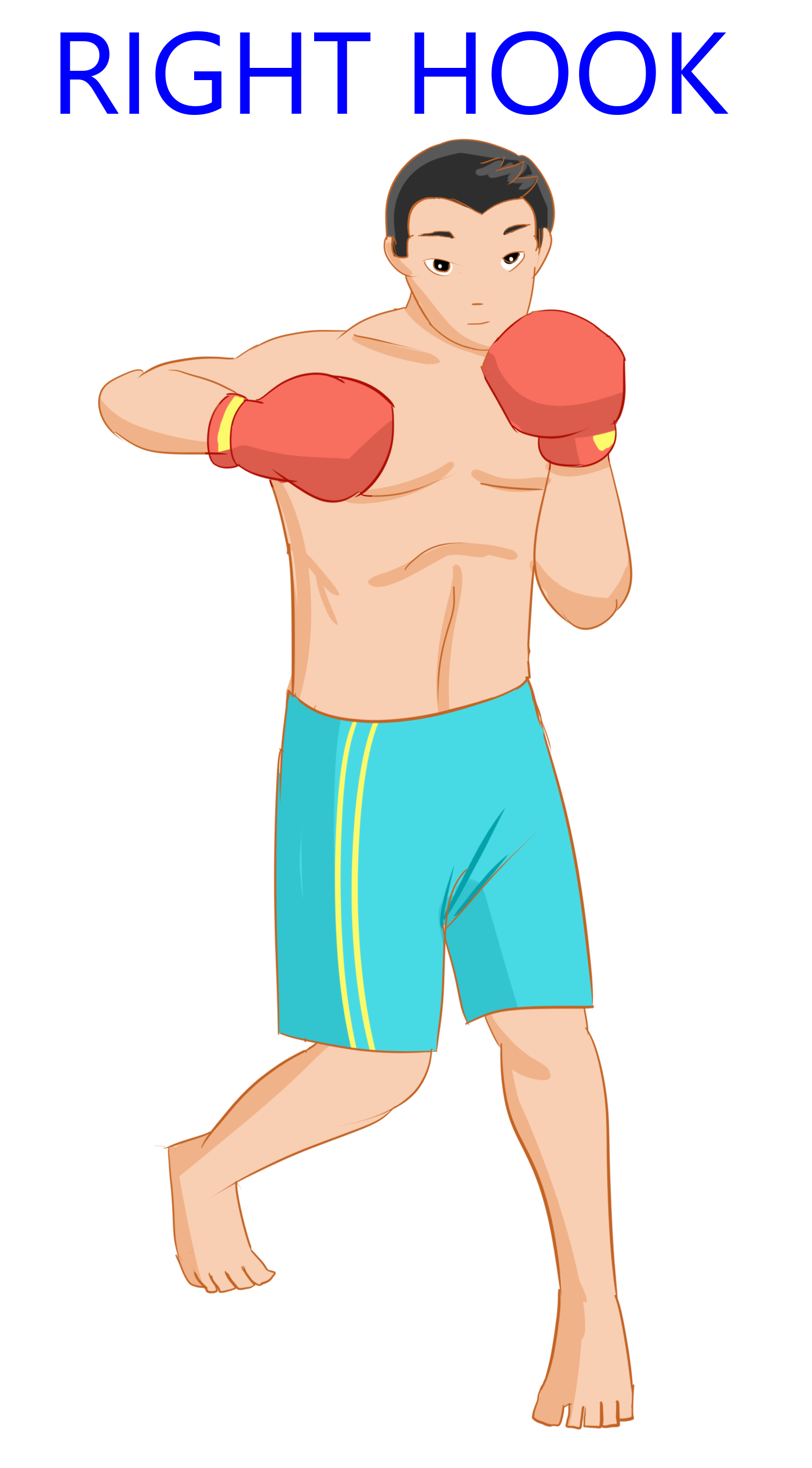 Back to the Basic Punches: Naming The 6-Punch Boxing Numbering